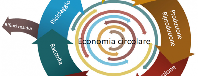 Siracusa  Economia circolare, la Sicilia c'è?