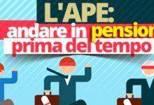 Siracusa| L'Ape social, lavoratori edili umiliati da requisiti troppo restrittivi