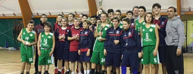 """Augusta  Basket under 13, per il secondo anno la Virtus Augusta vince il Torneo di Natale """"Città di Colleferro"""""""