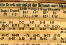 Francofonte   La tavola periodica ha 150 anni, lunedì conferenza al liceo scientifico