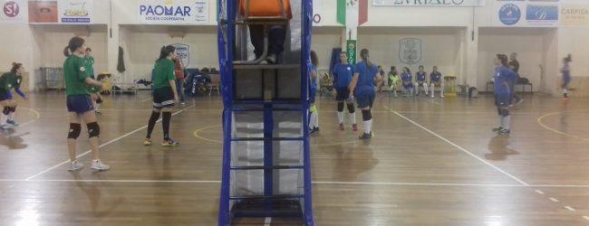 Siracusa  Serie D: Buone indicazioni per l'Eurialo in amichevole con l'Holimpia